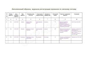 Журнал регистрации приказов по личному составу: скачать образец заполнения книги