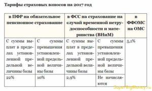 Страховые взносы ИП в 2017 и 2018 году