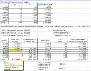 Как рассчитать расчетные при увольнении: вычисление размера выходного пособия по формуле с примером, когда и в течении какого времени должны сделать?