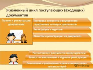 Регистрация входящих документов - Отличный секретарь