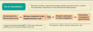 Сроки выплаты декретных по больничному листу: документы, расчет, исключения