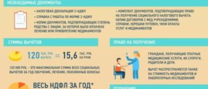 Вычеты на детей по НДФЛ в 2018 году: до какой суммы предел