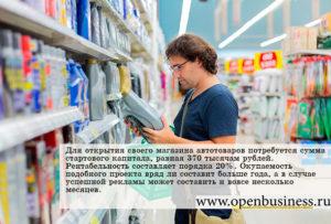Как открыть зоомагазин: затраты, документы, перспективы