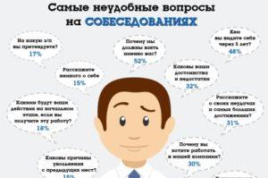 Какие вопросы задавать на собеседовании работодателю и как правильно ответить на встречные вопросы :