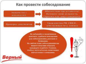 Этапы собеседования с кандидатом. Как проводить собеседование при приеме на работу