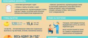 Социальный вычет на ребенка в 2018 году в России