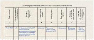 Как заполнить журнал регистрации приказов: требования к бумажной и электронной форме