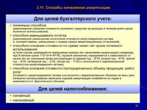 Начисление амортизации: основные средства, срок полезного использования и способы начисления амортизации
