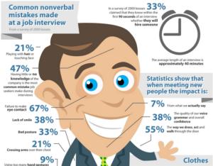 Шпаргалка для кандидата: какие вопросы задать потенциальному работодателю на собеседовании
