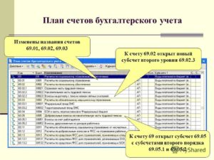 План счетов бухгалтерского учета 2017