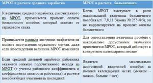 Детали МРОТ для расчета больничного в 2017 году